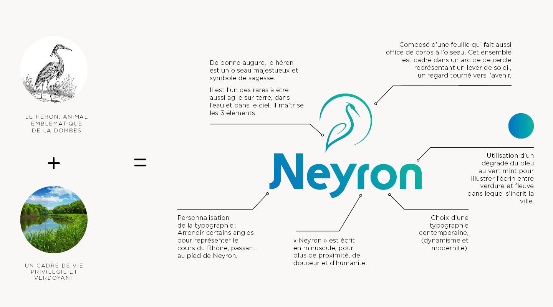 Construction graphique logo Neyron