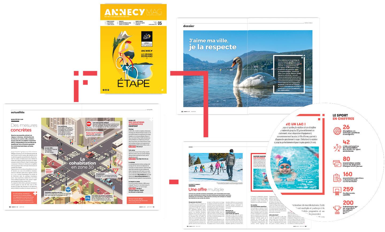 Direction artistique et mise en page du Annecy Mag par notre agence de communication